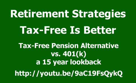 Retirement Strategies Tax Free is Better 15 year look back S&P 500 vs Tax-Free Pension Alternative