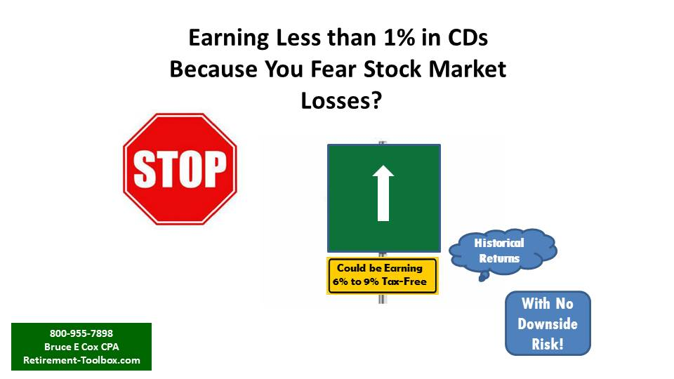 Rolling over money in low yielding Bank CDs? You could be earning 6% to 9% tax-free with no downside risk. Ask me how.
