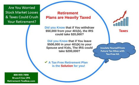 Are You Worried Stock Market losses and taxes could crush your retirement?