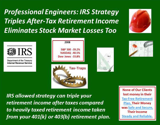 IRS Strategy gets rid of stock market losses and retirement taxes once and for all.