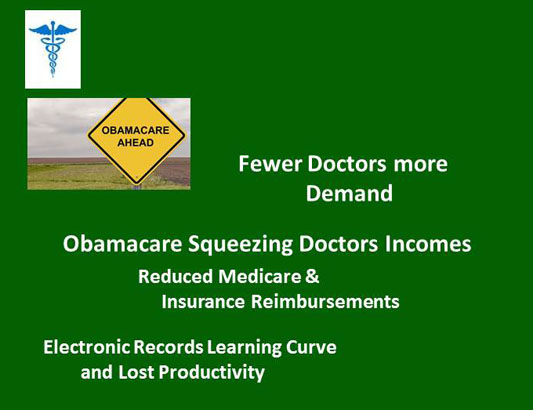 Obamacare is squeezing Doctors Incomes, increasing costs and stress levels.  Medical Professionals retire early with 3x more after-tax retirement income.