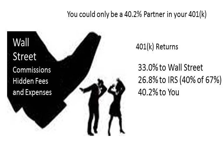 You may only be a 40.2% Partner in your 401k. Wall Street and the IRS own the rest.